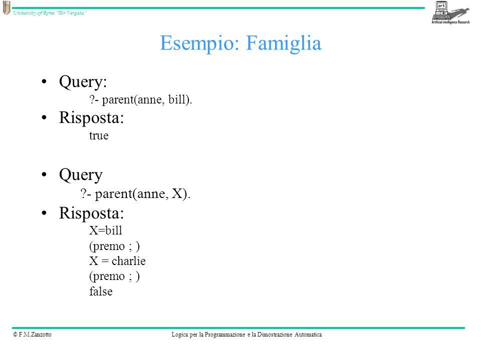 Esempio: Famiglia Query: Risposta: Query - parent(anne, X).