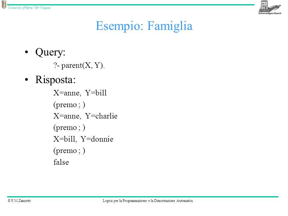 Esempio: Famiglia Query: Risposta: - parent(X, Y). X=anne, Y=bill