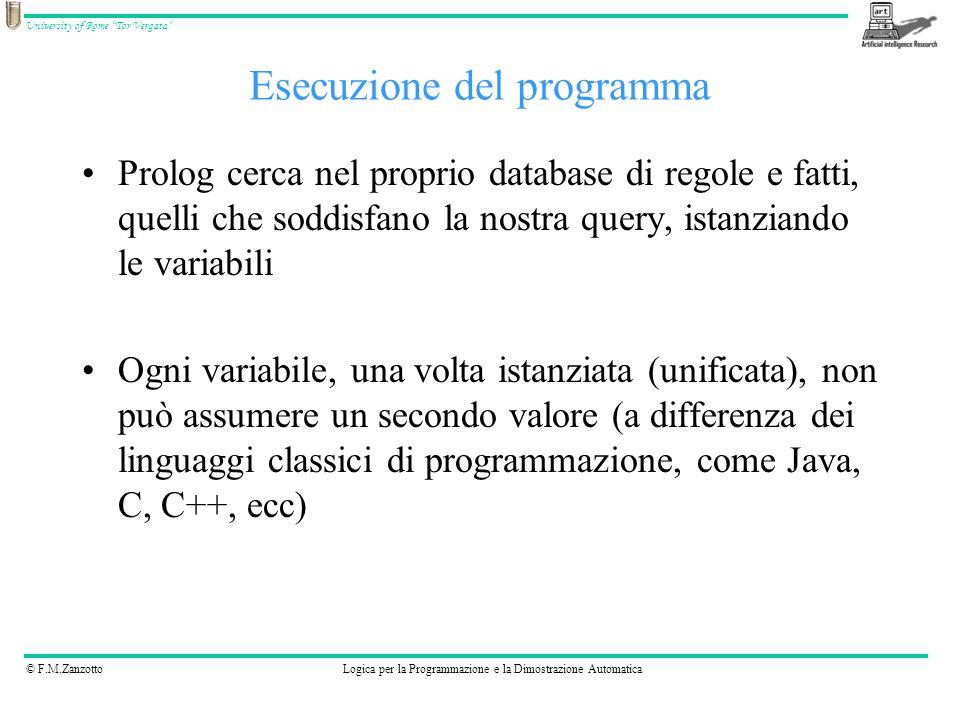 Esecuzione del programma