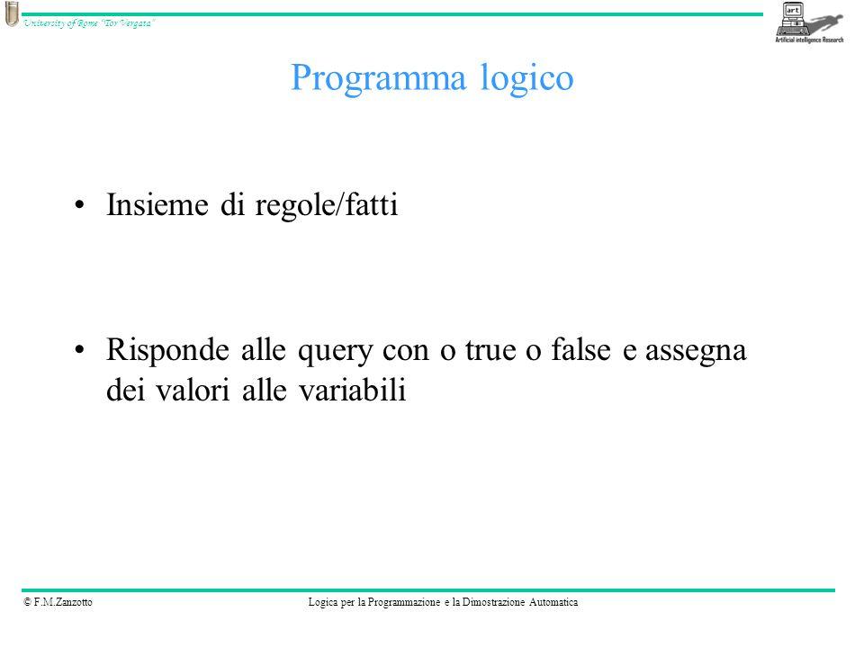 Programma logico Insieme di regole/fatti