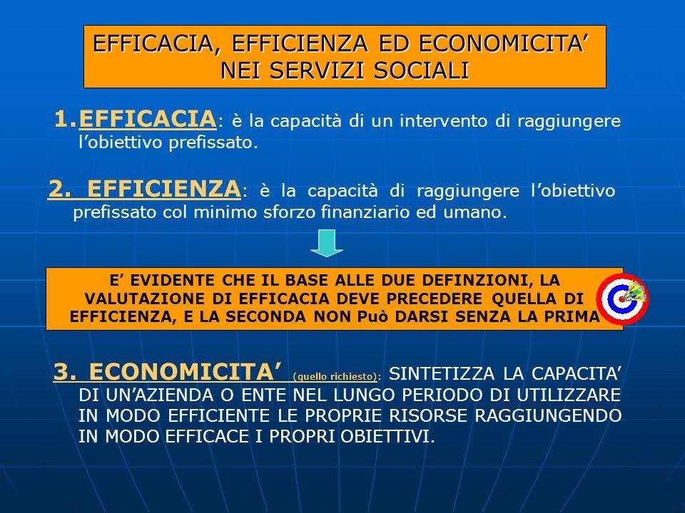 EFFICACIA, EFFICIENZA ED ECONOMICITA'