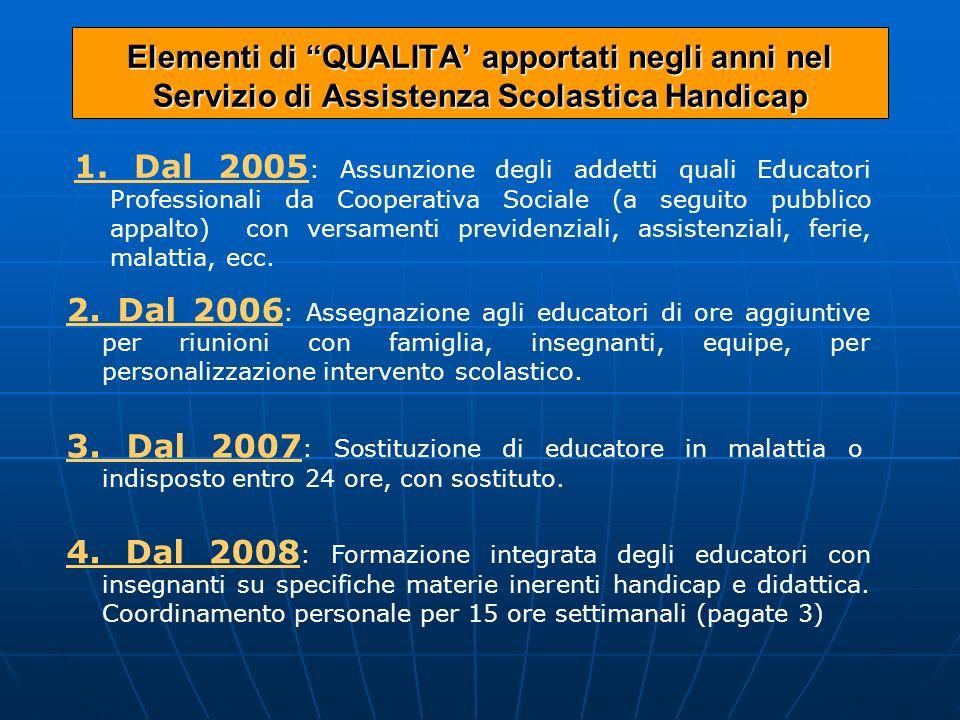 Elementi di QUALITA' apportati negli anni nel Servizio di Assistenza Scolastica Handicap