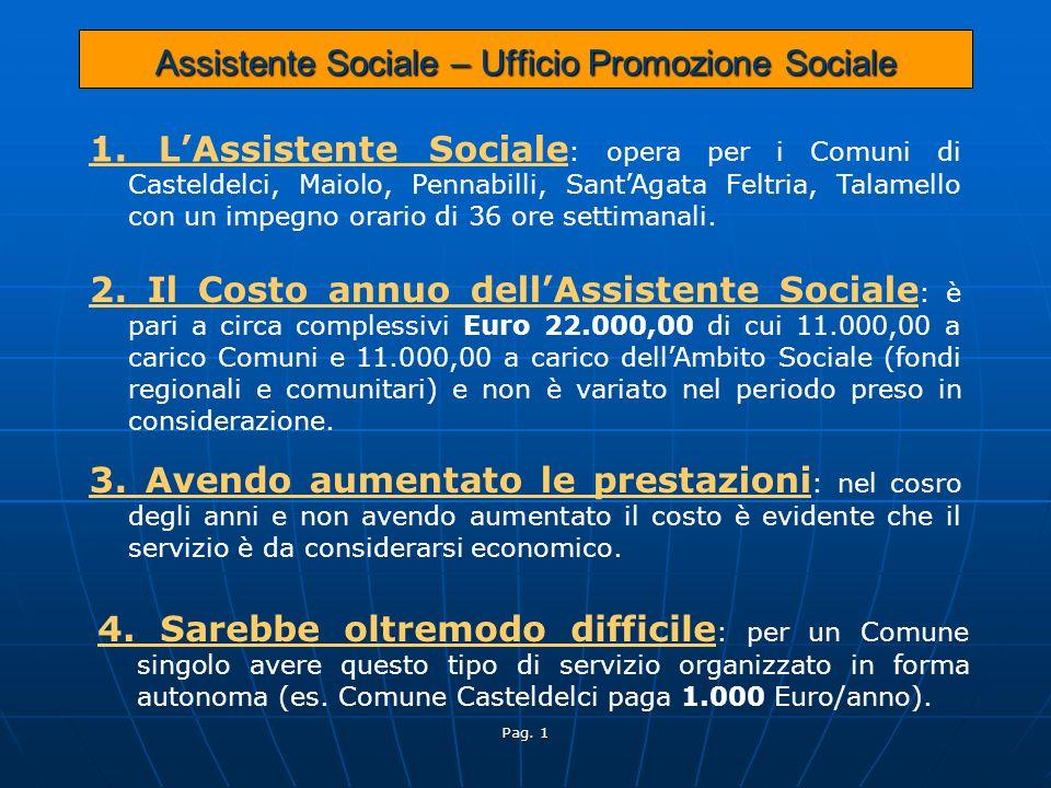 Assistente Sociale – Ufficio Promozione Sociale