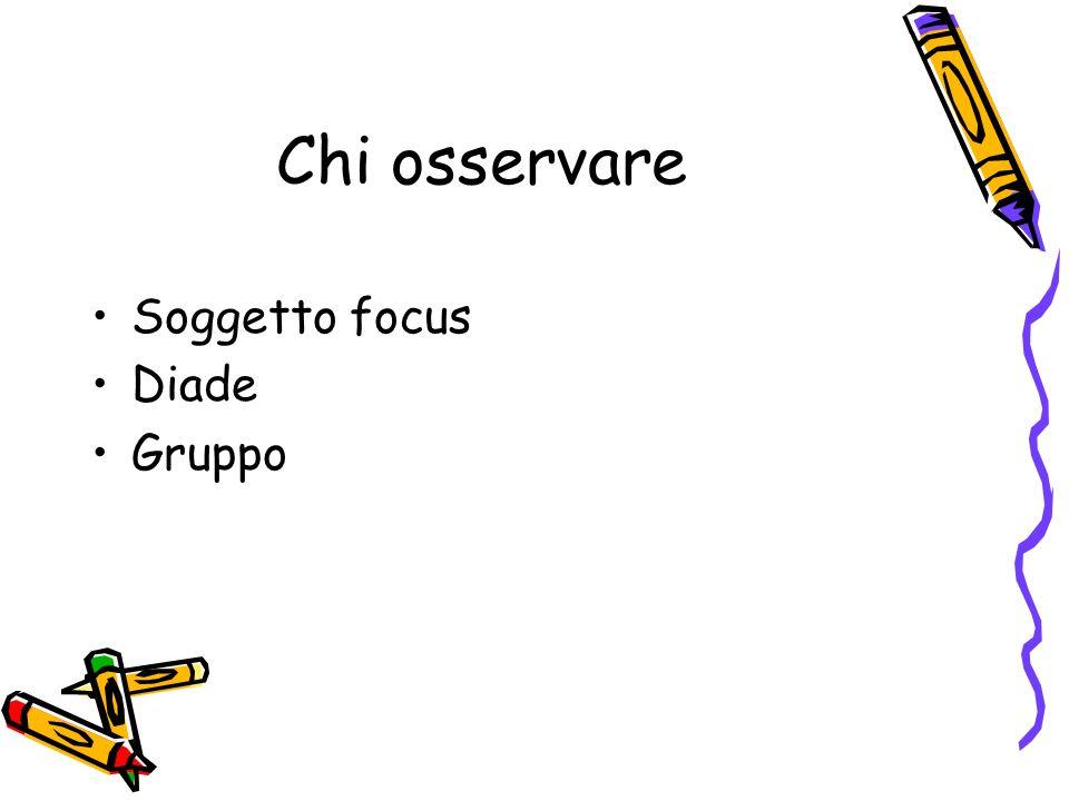Chi osservare Soggetto focus Diade Gruppo