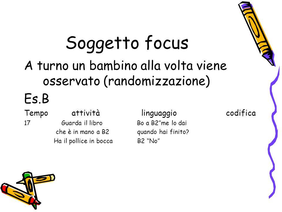 Soggetto focus A turno un bambino alla volta viene osservato (randomizzazione) Es.B.