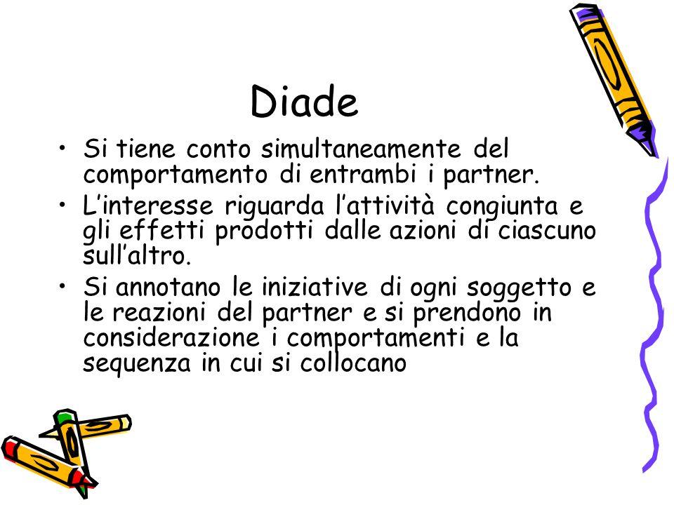 Diade Si tiene conto simultaneamente del comportamento di entrambi i partner.