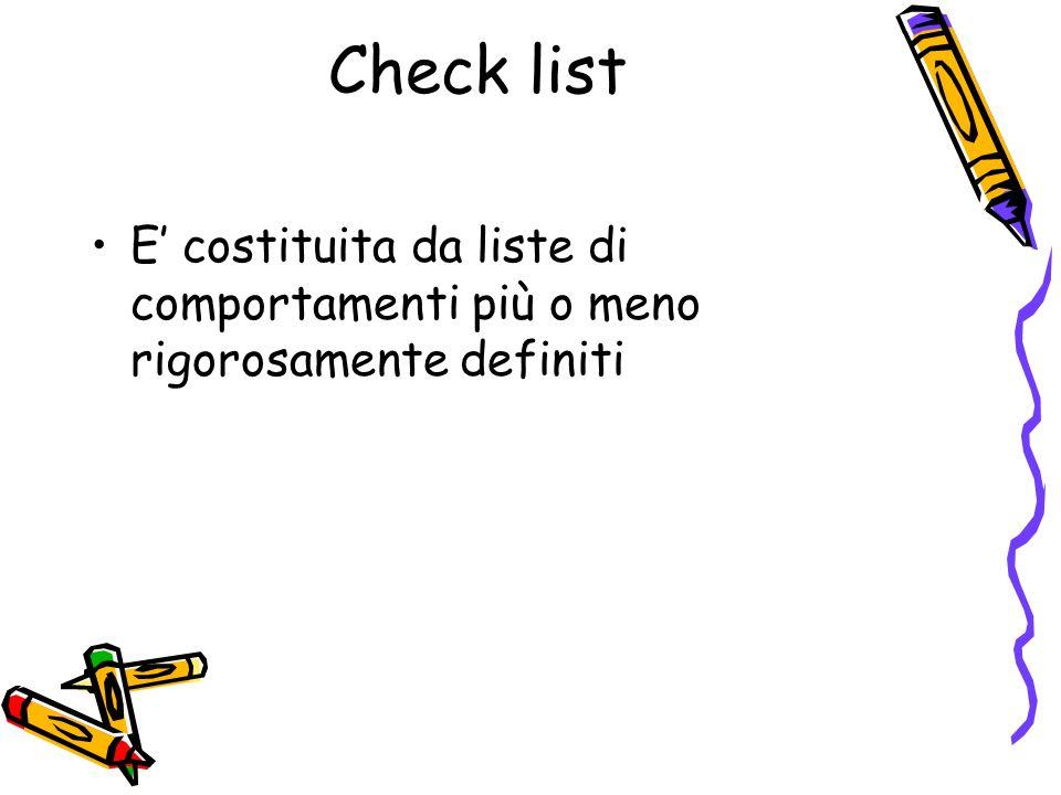 Check list E' costituita da liste di comportamenti più o meno rigorosamente definiti