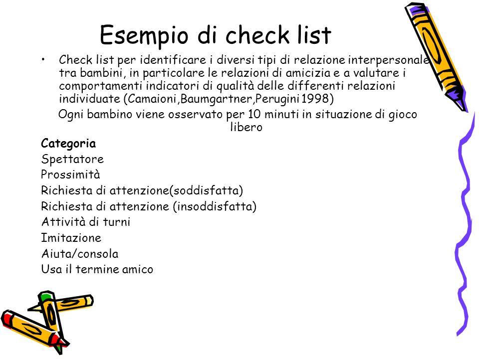 Esempio di check list
