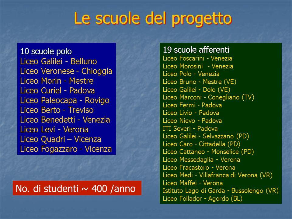Le scuole del progetto No. di studenti ~ 400 /anno 10 scuole polo
