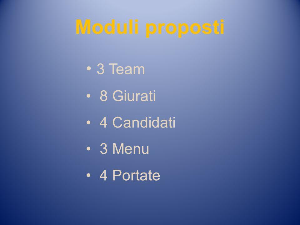 Moduli proposti 3 Team 8 Giurati 4 Candidati 3 Menu 4 Portate