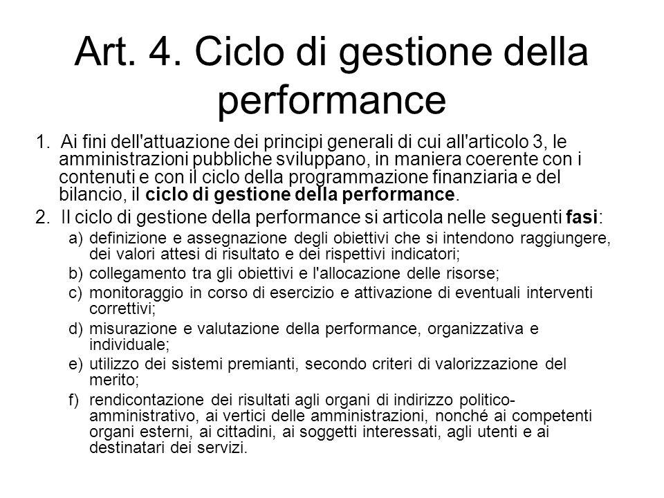 Art. 4. Ciclo di gestione della performance