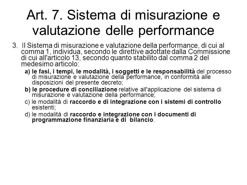 Art. 7. Sistema di misurazione e valutazione delle performance