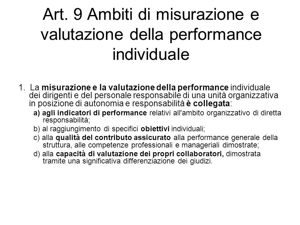 Art. 9 Ambiti di misurazione e valutazione della performance individuale