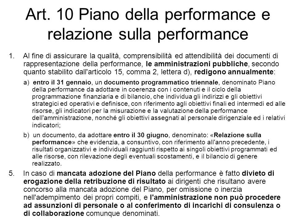 Art. 10 Piano della performance e relazione sulla performance