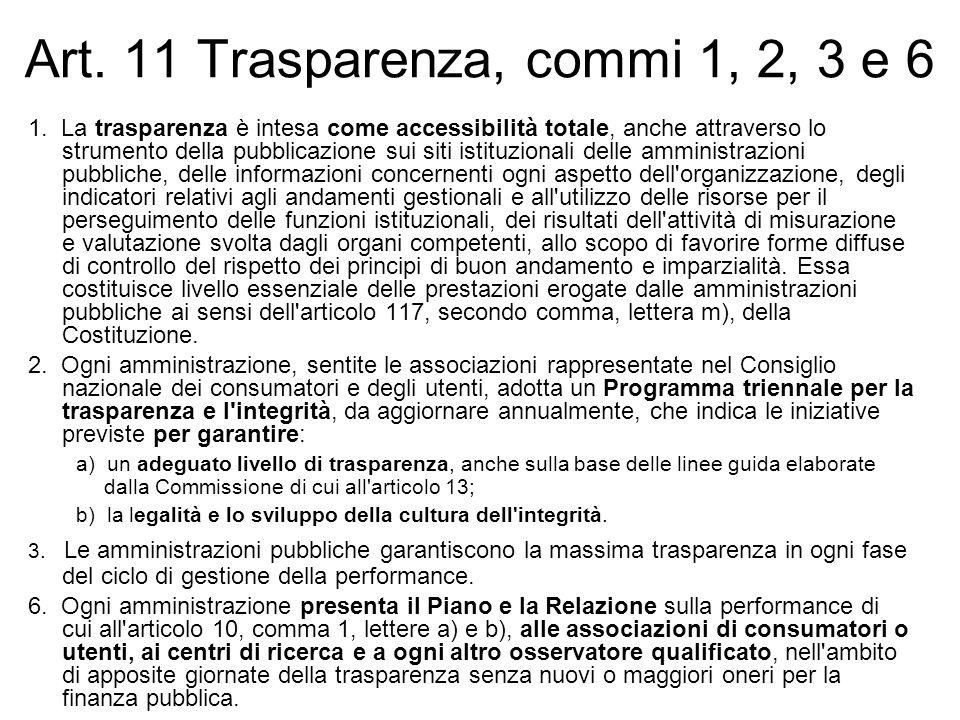 Art. 11 Trasparenza, commi 1, 2, 3 e 6