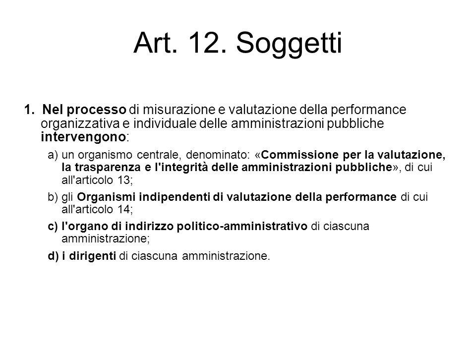 Art. 12. Soggetti