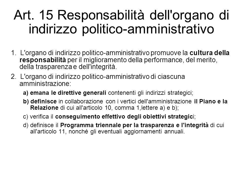 Art. 15 Responsabilità dell organo di indirizzo politico-amministrativo