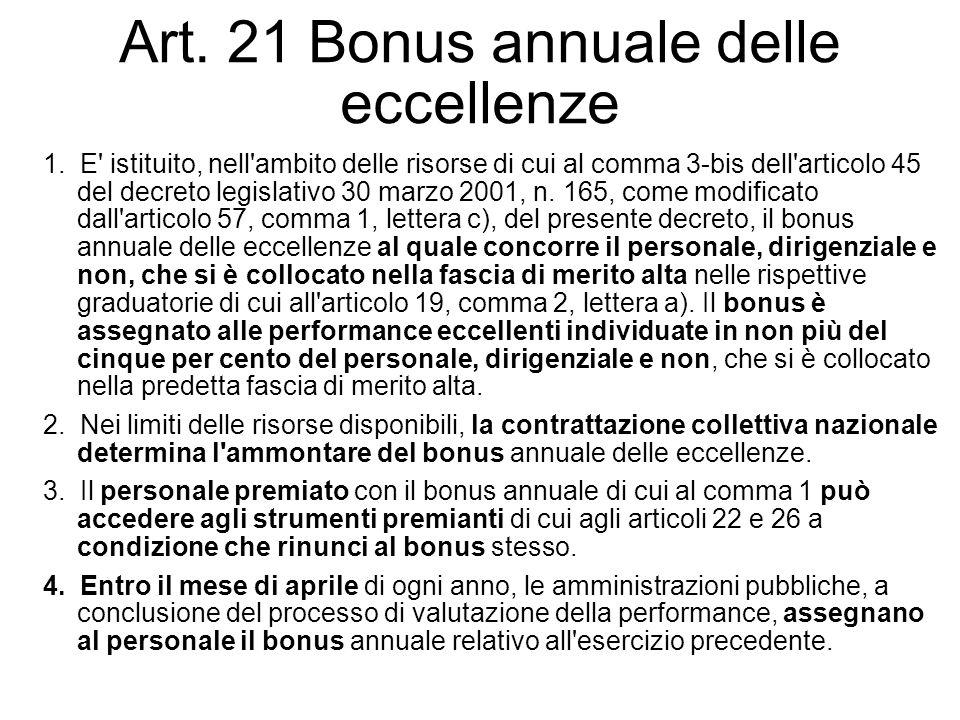 Art. 21 Bonus annuale delle eccellenze
