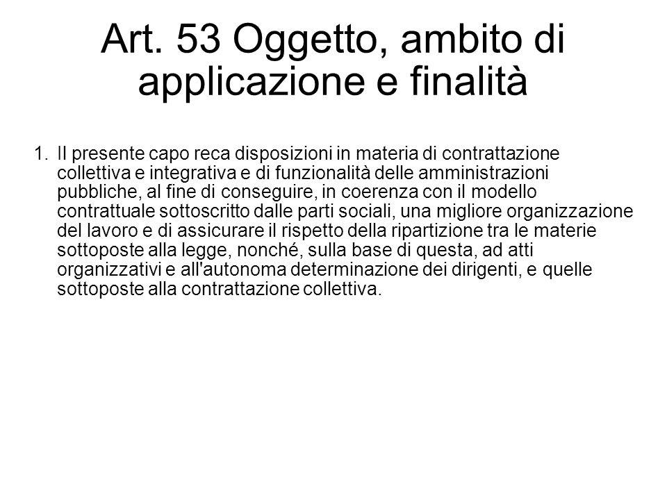 Art. 53 Oggetto, ambito di applicazione e finalità