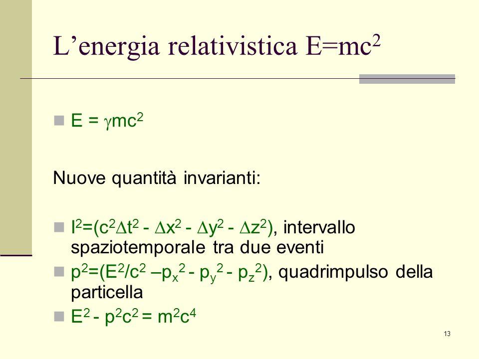 L'energia relativistica E=mc2