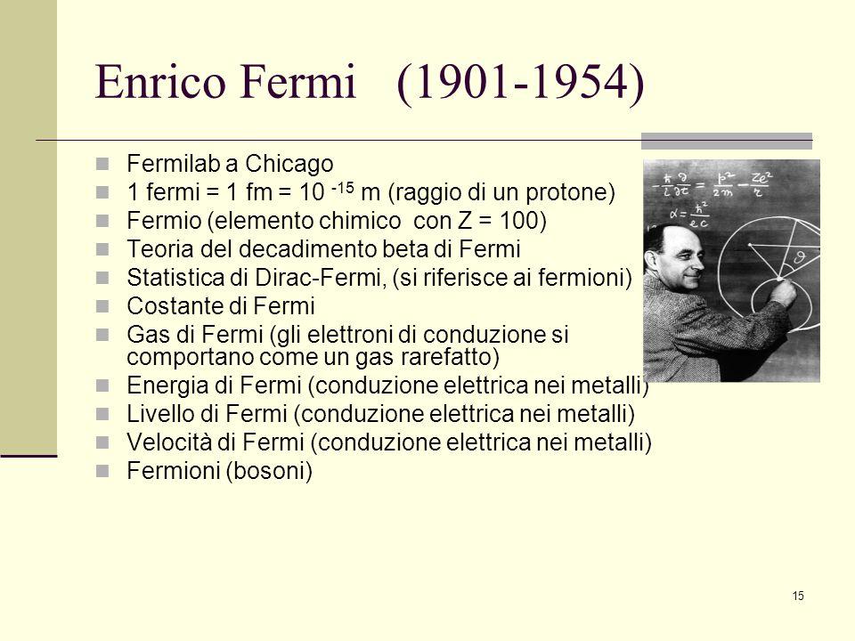 Enrico Fermi (1901-1954) Fermilab a Chicago