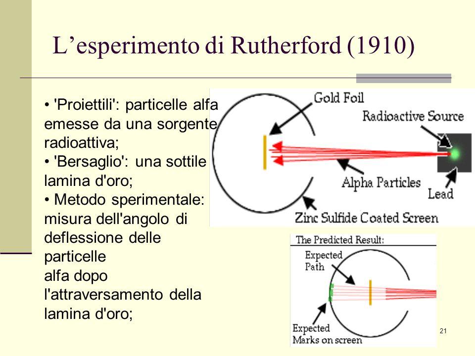 L'esperimento di Rutherford (1910)