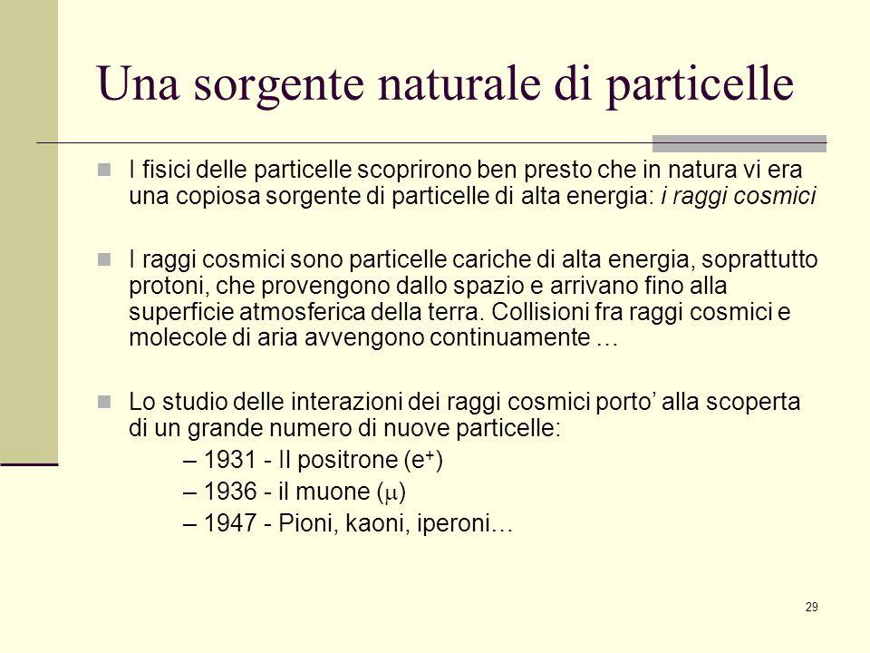 Una sorgente naturale di particelle