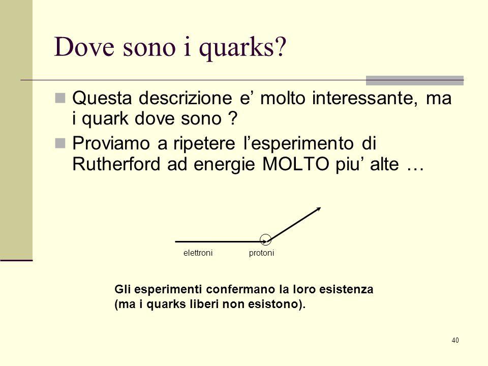Dove sono i quarks Questa descrizione e' molto interessante, ma i quark dove sono