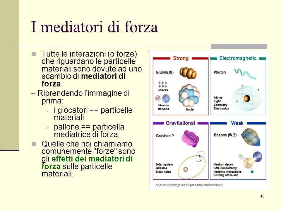 I mediatori di forza Tutte le interazioni (o forze) che riguardano le particelle materiali sono dovute ad uno scambio di mediatori di forza.