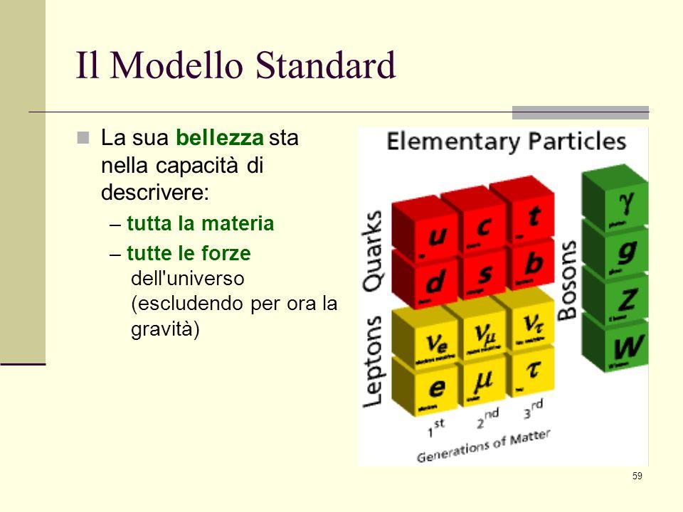 Il Modello Standard La sua bellezza sta nella capacità di descrivere: