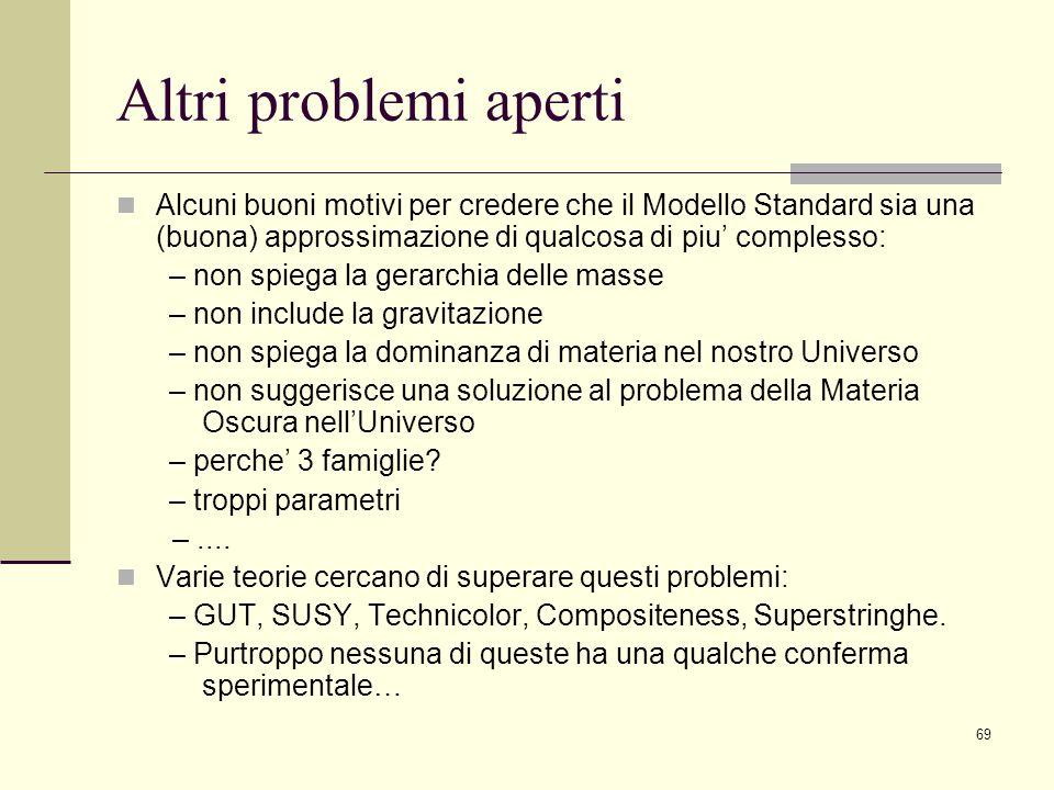 Altri problemi aperti Alcuni buoni motivi per credere che il Modello Standard sia una (buona) approssimazione di qualcosa di piu' complesso: