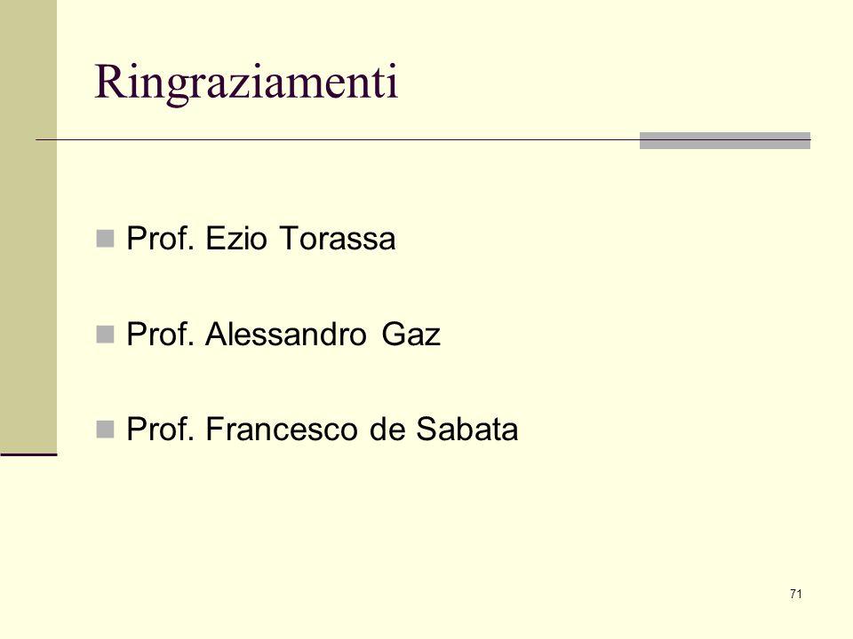 Ringraziamenti Prof. Ezio Torassa Prof. Alessandro Gaz