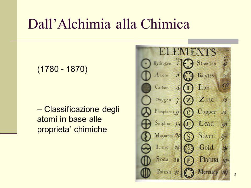 Dall'Alchimia alla Chimica
