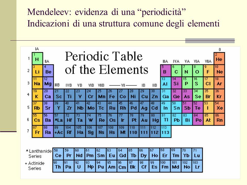 Mendeleev: evidenza di una periodicità Indicazioni di una struttura comune degli elementi