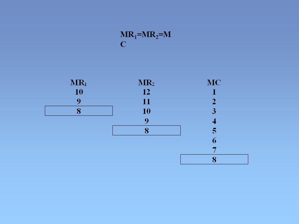 MR1=MR2=MC