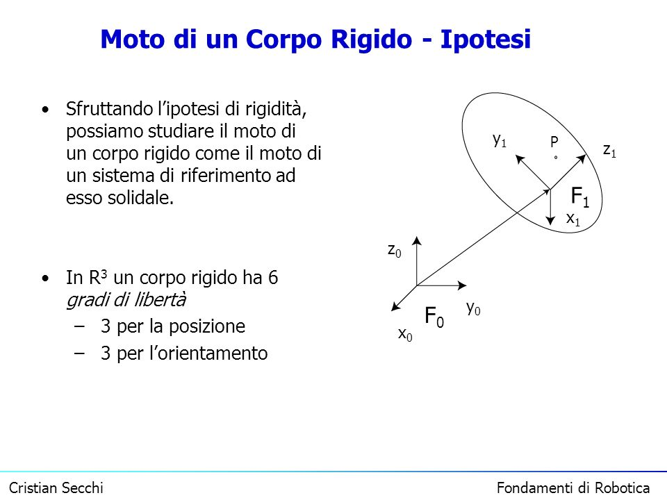 Moto di un Corpo Rigido - Ipotesi