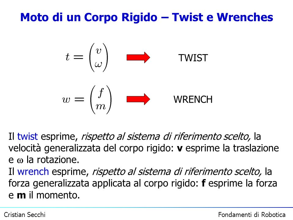 Moto di un Corpo Rigido – Twist e Wrenches