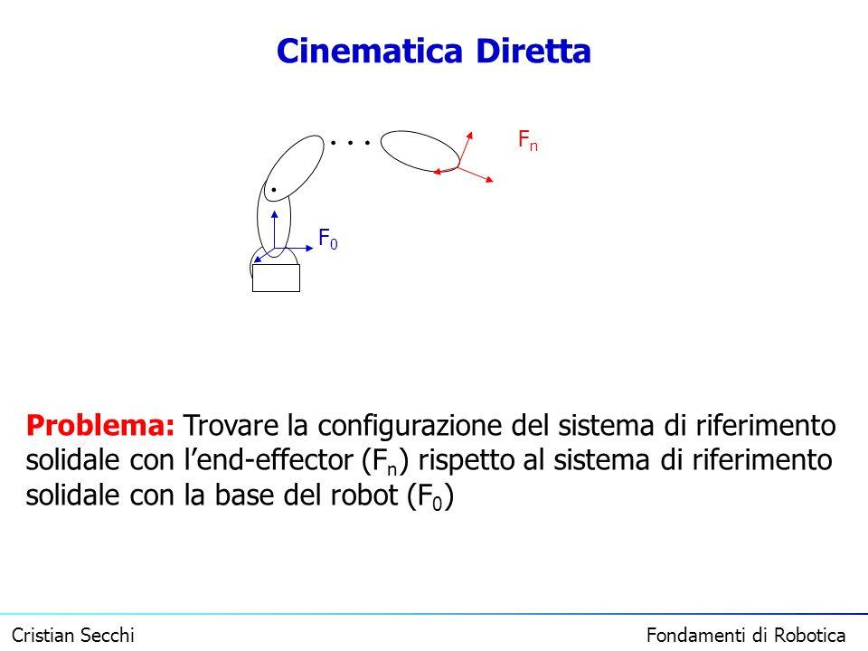 Cinematica Diretta F0. Fn.