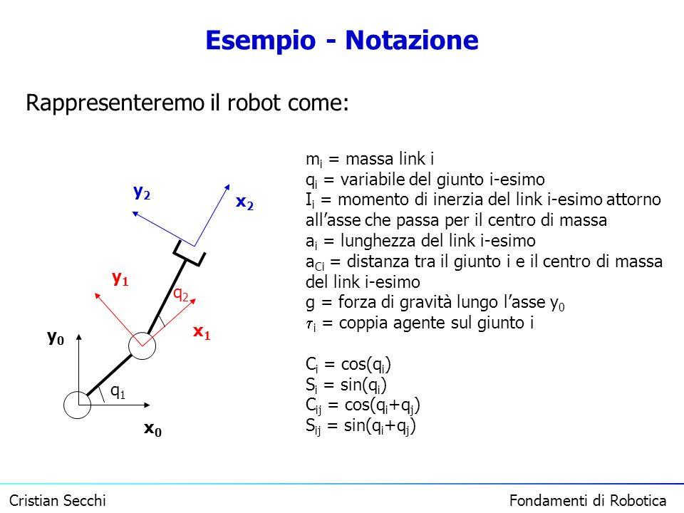 Esempio - Notazione Rappresenteremo il robot come: mi = massa link i