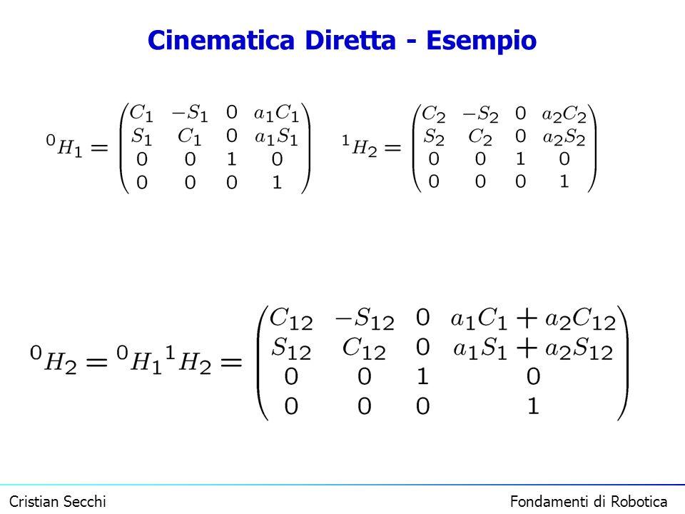 Cinematica Diretta - Esempio