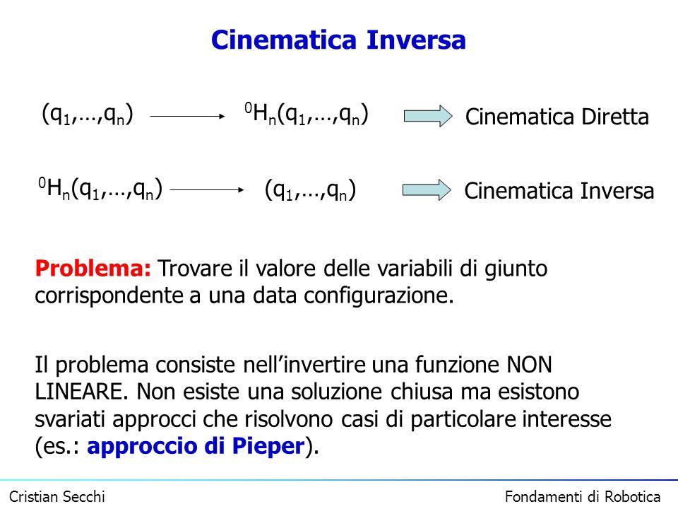 Cinematica Inversa (q1,…,qn) 0Hn(q1,…,qn) Cinematica Diretta