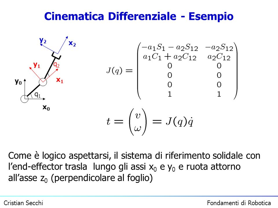 Cinematica Differenziale - Esempio