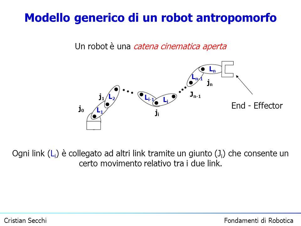 Modello generico di un robot antropomorfo