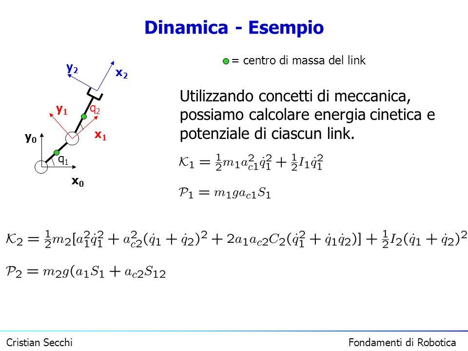 Dinamica - Esempio x0. y0. x1. y1. x2. y2. q1. q2. = centro di massa del link.
