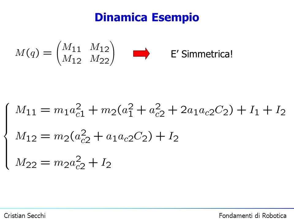 Dinamica Esempio E' Simmetrica!