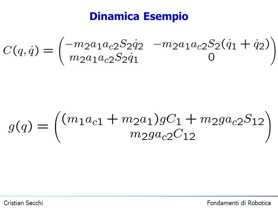 Dinamica Esempio