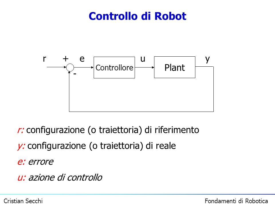 Controllo di Robot r + e u y Plant -
