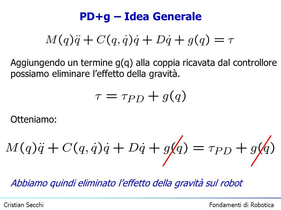 PD+g – Idea Generale Aggiungendo un termine g(q) alla coppia ricavata dal controllore possiamo eliminare l'effetto della gravità.