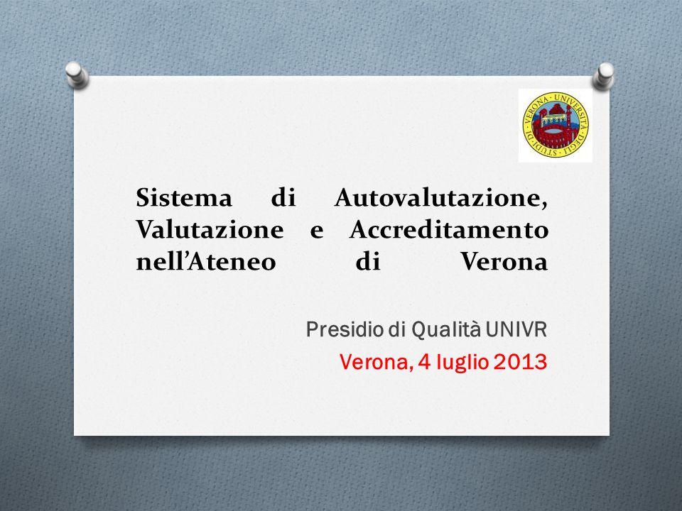 Presidio di Qualità UNIVR Verona, 4 luglio 2013