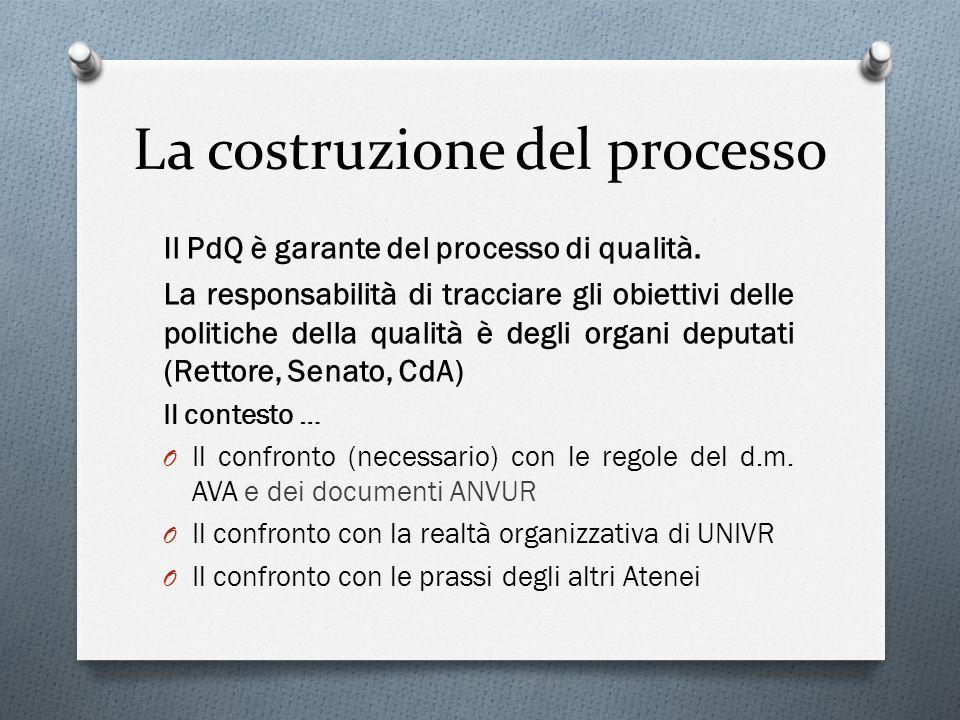 La costruzione del processo